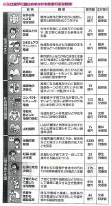 20140902.(Y)人口減政策