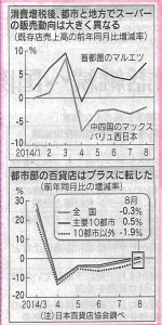 20140923.(K)消費格差