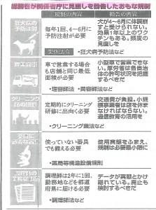 20141015.(A)勧告規制緩和