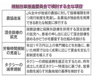 20141024.(D)新規制改革