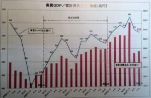 20141119.GDP
