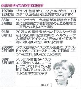 20150815.(Y)戦後ドイツ