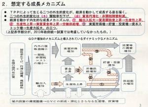 20151225-TPP成長メカ