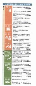 20151225(K)暮らし経済