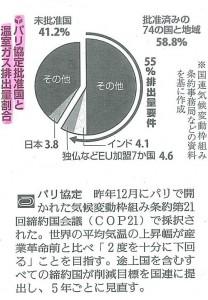 20161007y%e3%83%91%e3%83%aa%e5%8d%94%e5%ae%9a-2